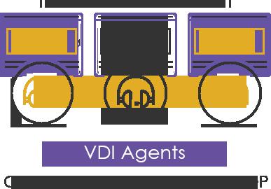 VDI_Agent